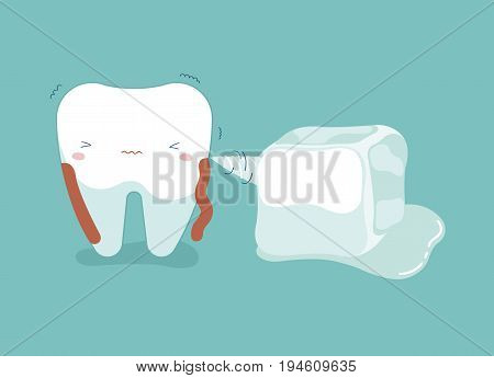 Hyper-sensitive tooth ,teeth and tooth concept of dental