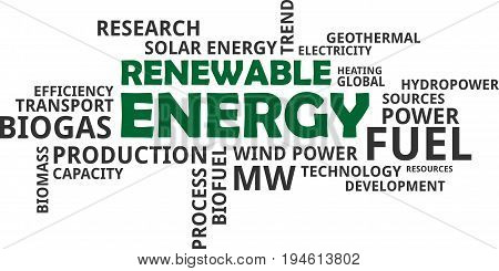 A word cloud of renewable energy related items