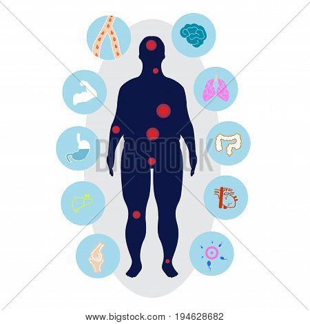 illustrator obesity related diseases and prevention vector