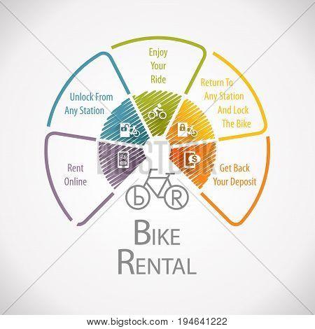 Bike Bicycle Rental Location Destination Wheel Infographic