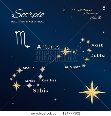 Scorpio. High detailed vector illustration. 13 constellations of the zodiac with titles and proper names for stars. Brand-new astrological dates and signs. Vintage style