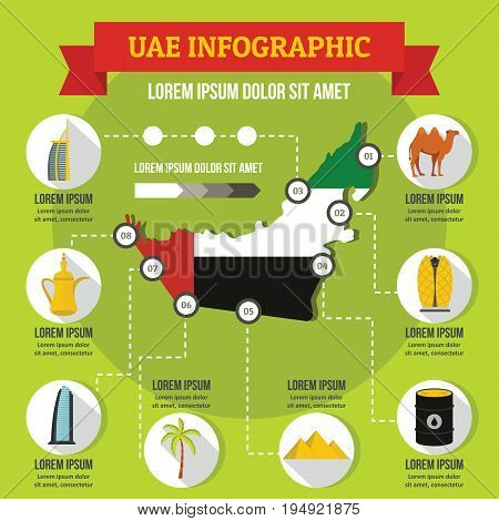 UAE infographic banner concept. Flat illustration of UAE infographic vector poster concept for web