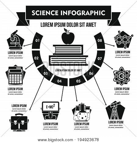 Science infographic banner concept. Simple illustration of science infographic vector poster concept for web