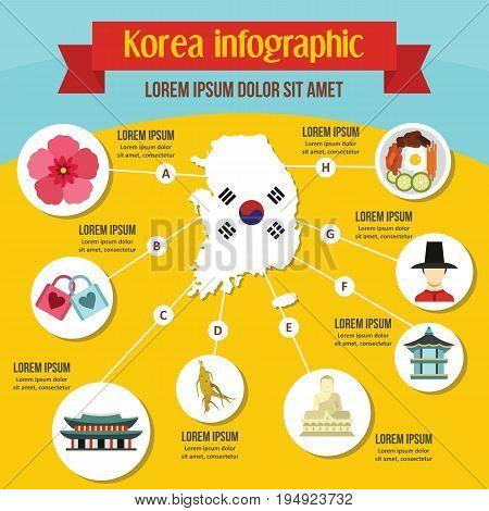 Korea infographic banner concept. Flat illustration of Korea infographic vector poster concept for web