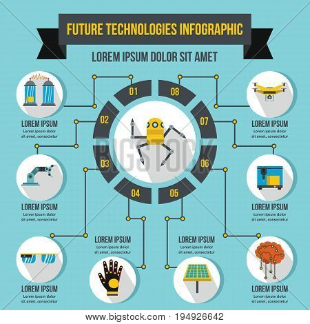 Future technologies infographic banner concept. Flat illustration of future technologies infographic vector poster concept for web