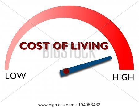 Cost of Living gauge