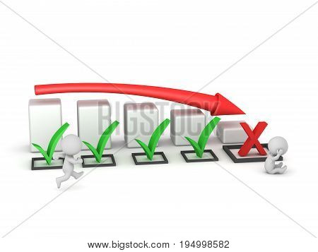 3D character finishing tasks but getting lower and lower productivity. Isolated on white background.