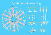 Synchronized swimming sport. Girls swimming in the pool. aerobic sport. poster