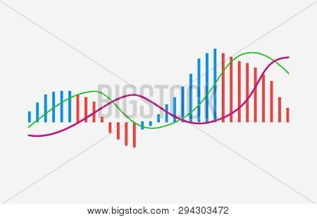 Macd Indicator Technical Analysis. Vector Stock And Cryptocurrency Exchange Graph, Forex Analytics A