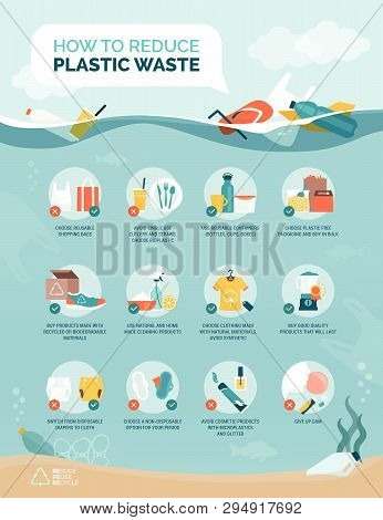 Tips To Reduce Plastic Waste And To Prevent Ocean Pollution: Sustainable Lifestyle, Environmental Pr