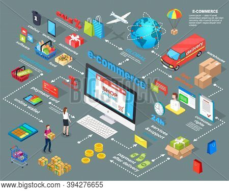 Big Isometric Colorful E-commerce Concept Image. Online Store Site, Credit Card, Packing Boxes, Disc