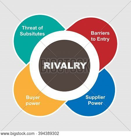 Diagram Of Rivalry With Keywords. Eps 10 - Isolated On White Background