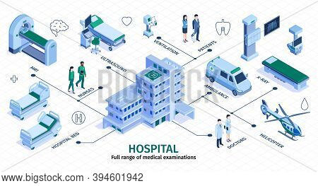 Hospital Isometric Infographic Flowchart With Diagnostic Ultrasound Ambulance Mri Scanner Intensive