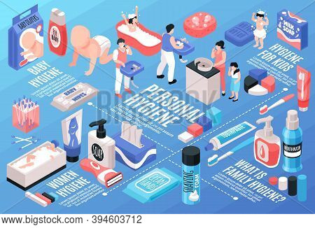 Personal Hygiene Flowchart With Family Hygiene Symbols Isometric Vector Illustration