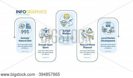Ethical Dairy Industry Production Vector Infographic Template. Farm Manufacture Presentation Design