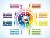 Cog or wheel diagram for a business presentation template divided into eight different colored numbered components showing employee statistics with people silhouettes and text space poster