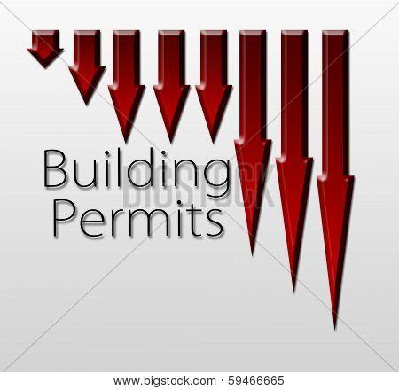 Chart Illustrating Building Permits Drop