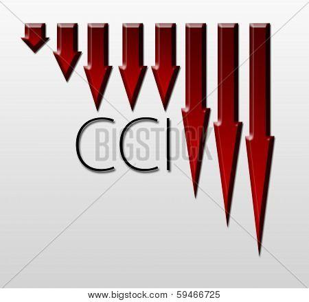 Chart Illustrating Cci Drop, Macroeconomic Indicator Concept