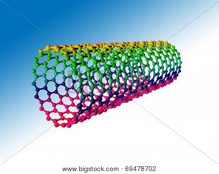 A model of a carbon nanotube