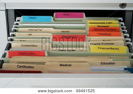 Personal And House Documents Organization
