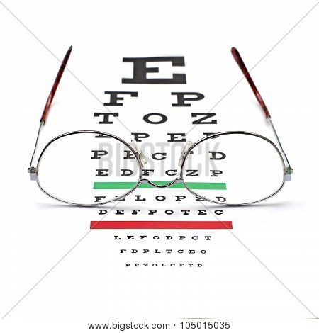 glasses on snellen eye sight chart test background poster