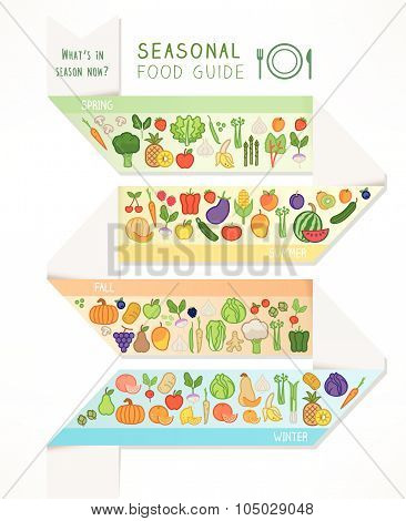 Seasonal Food And Produce Guide