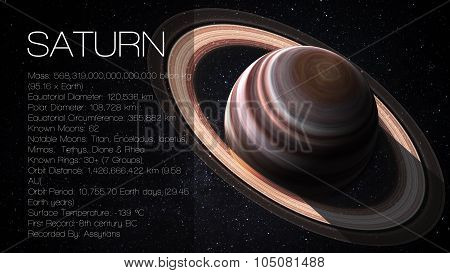 Saturn - 5K resolution Infographic presents one of the solar system planet, look and facts. This image elements furnished by NASA. poster
