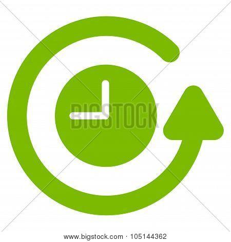 Restore Clock Icon