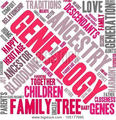 Genealogy Word Cloud