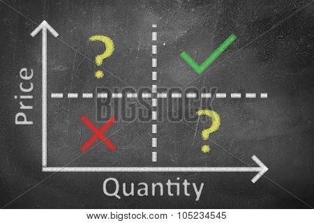 Chalkboard Matrix