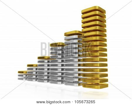 Gold And Silver Blocks Business Growth Bar Chart