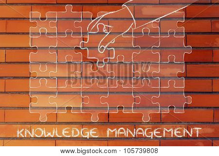Hand Completing A Puzzle, Concept Of Knowledge Management