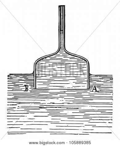 Bell glass capillary tube, vintage engraved illustration. Industrial encyclopedia E.-O. Lami - 1875.