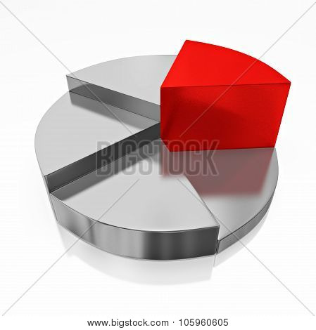 Red Silver Business Growth Pie Chart