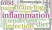 Inflammation word cloud on a white background. poster