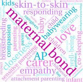 Maternal Bond word cloud on a white background. poster