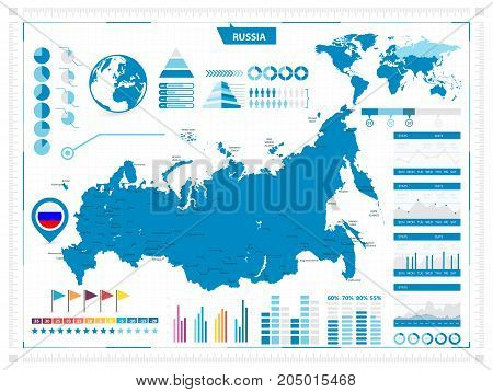 Russian Federation map and infograpchic elements with separated layers.