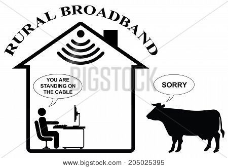 Comical representation of slow rural home broadband isolated on white background