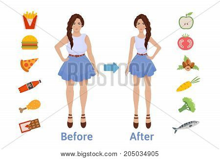 The influence of diet on the weight of the person. Young woman before and after diet and fitness. Weight loss concept. Fat and thin woman. Healthy and unhealthy food. Vector illustration, isolated.