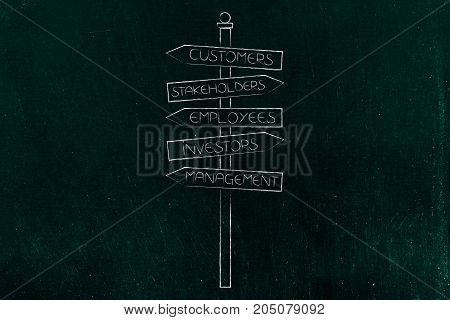 Stakeholders And Business People Keywords Into Road Sign