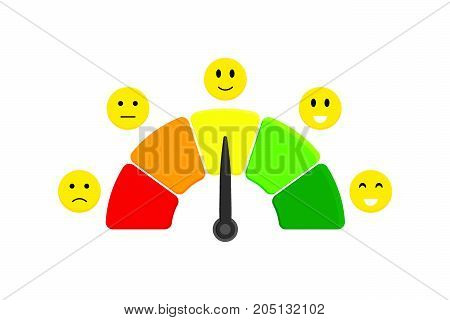 Customer satisfaction meter with different emotions. Different emoji with red, orange, yellow, green endicators. Vector illustration.
