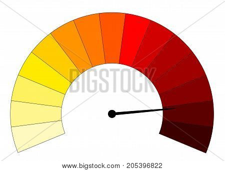 A yellow to red gauge isolated on a white background