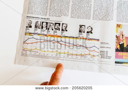 PARIS FRANCE - SEP 25 2017: German frankfurter allgemeine zeitung newspaper with graphic evolution of German Chancellor history including Angela Merkel after election in Germany for the Chancellor of Germany the head of the federal government