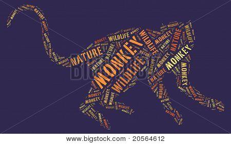 Wordcloud of monkey