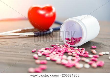 Heart disease drugs Drugs for Heart Disease