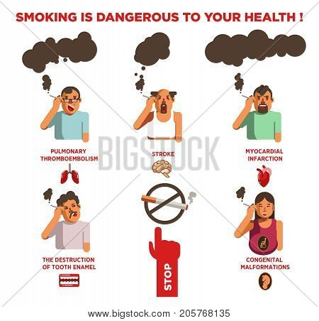 Smoking cigarette harm and health disease impact. Vector stop smoking flat icons of people smoke and harmful consequences of man lungs and heart or brain stroke, woman pregnancy teeth and skin cancer