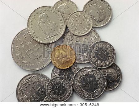 Swiss Coins.