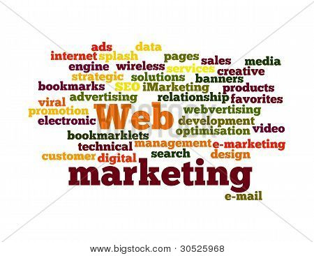 Web Marketing nube palabra aislada