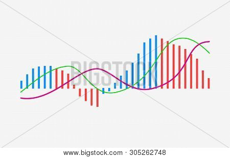 Macd Indicator Technical Analysis. Stock Market And Cryptocurrency Exchange Graph, Forex Analytics A