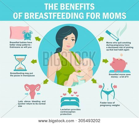 Infographics The Advantages And Disadvantages Of Breastfeeding.